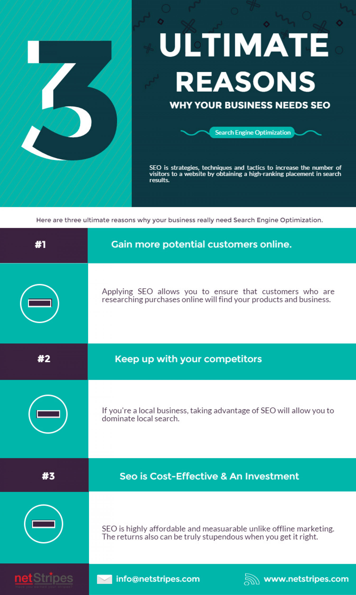 Ultimate Reasons Why Your Business Needs SEO Infographic
