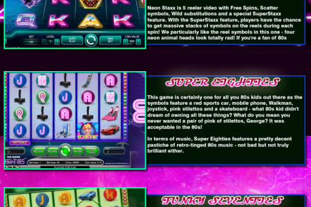 ultimate Retro Slots Games Infographic