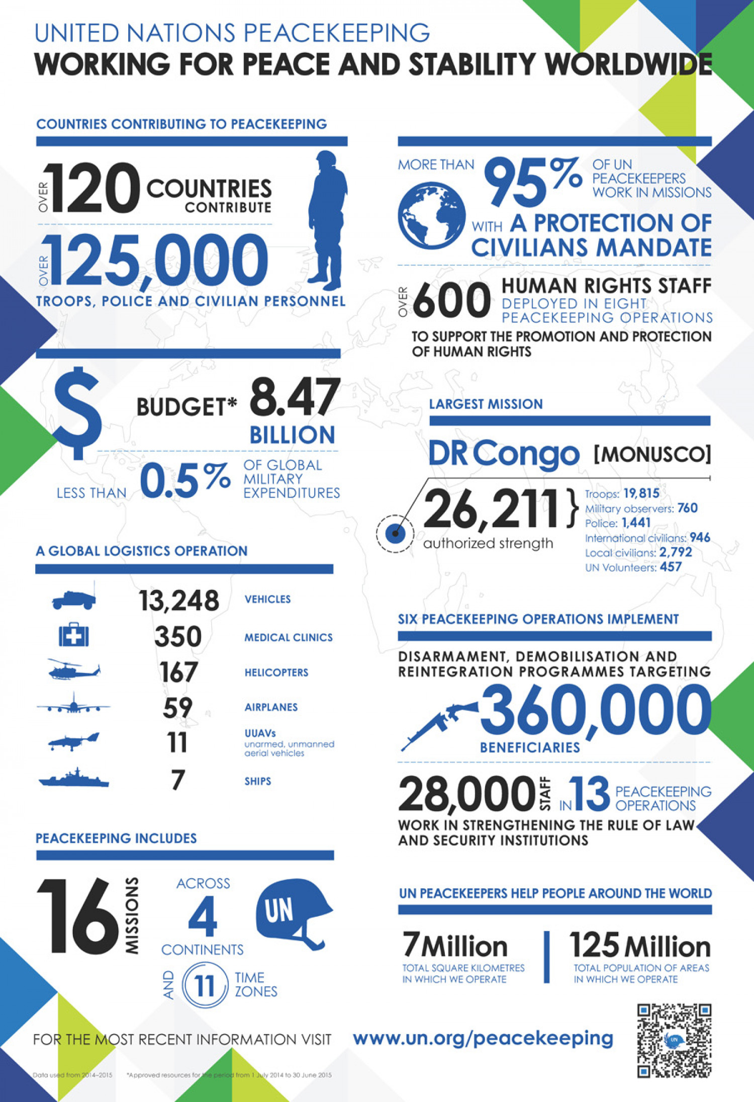 UN Peacekeeping Infographic Infographic