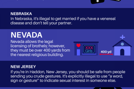 Unbelievable Marriage and Sex Laws Across the United States Infographic