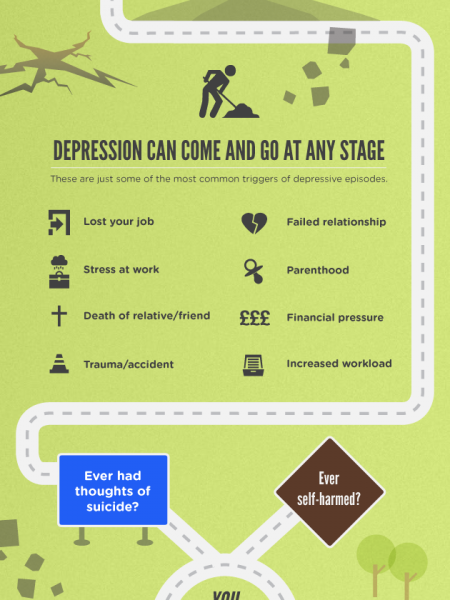Talk About Depression Infographic