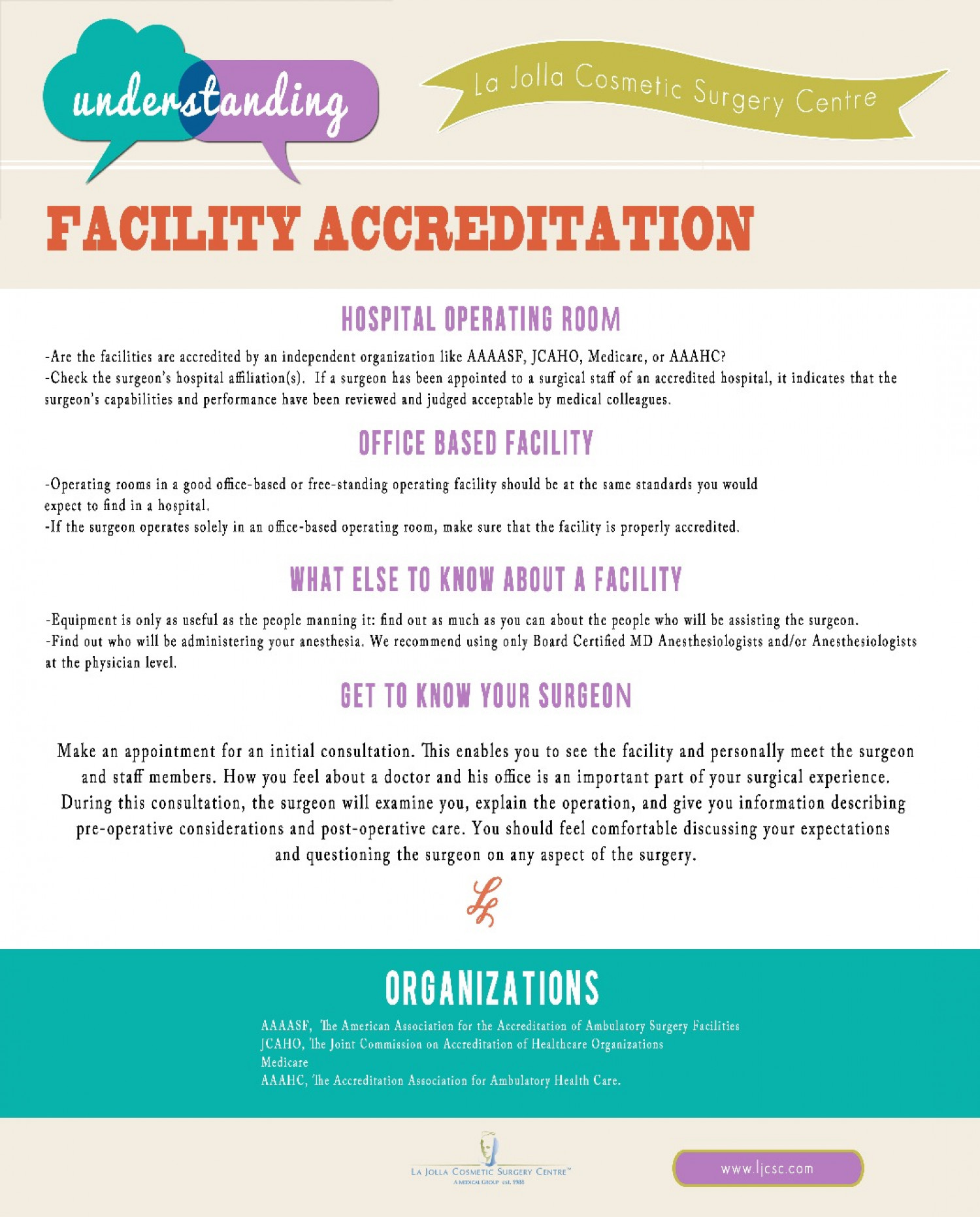 Understanding Facility Accreditation Infographic