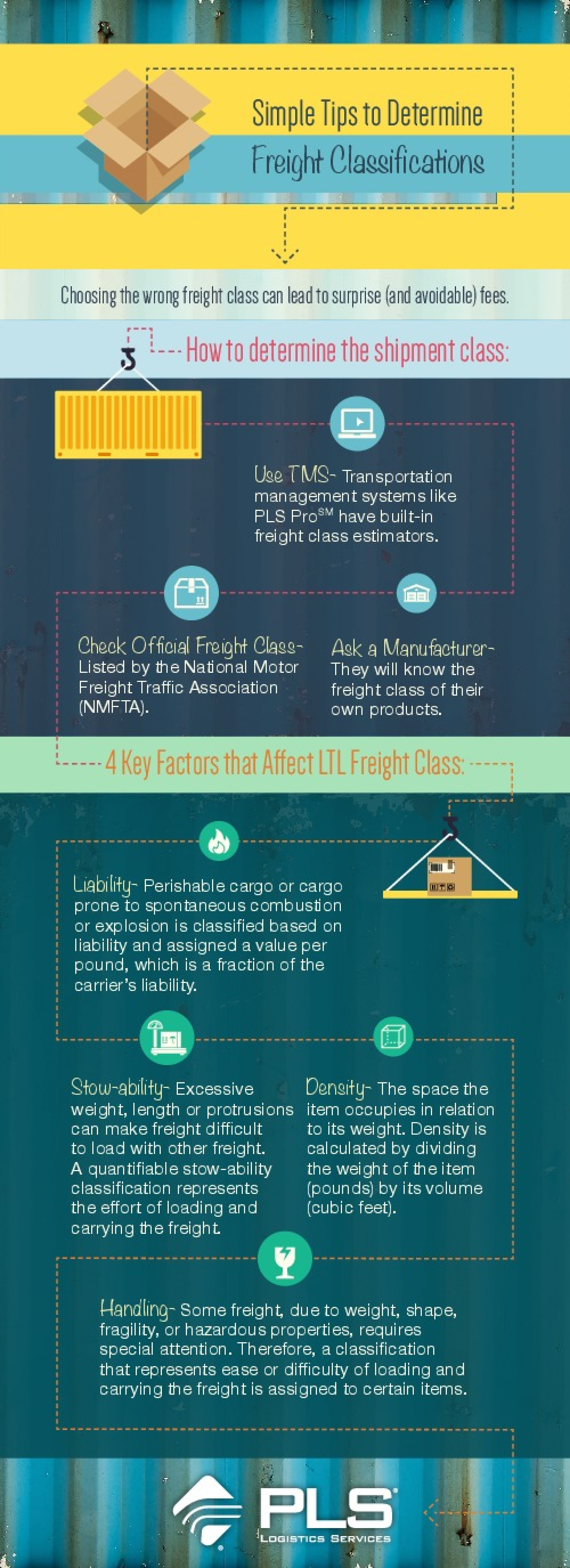 Understanding Freight Classifications Infographic
