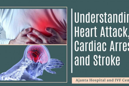 Understanding Heart Attack, Cardiac Arrest and Stroke Infographic