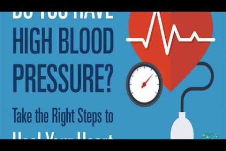 Understanding High Blood Pressure Symptoms And Treatment Infographic