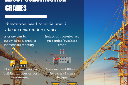 Understanding More About Construction Cranes Infographic