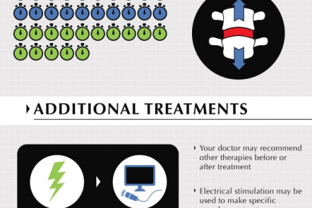 Understanding Non-Surgical Spinal Decompression Infographic