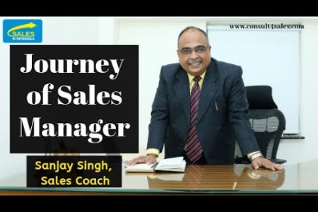 Understanding the ABC Journey of Sales Manager – By Sanjay Singh, Sales Coach Infographic