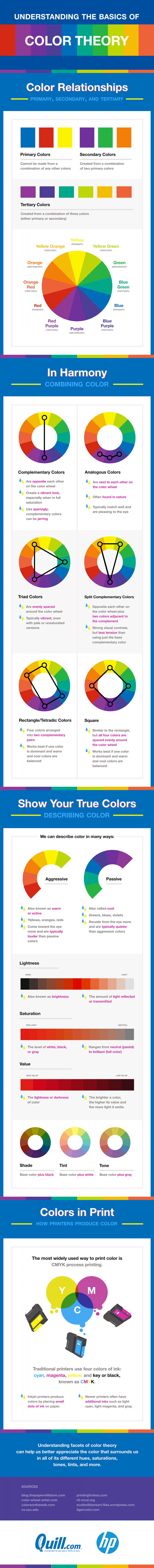 Basics Of Color Theory understanding the basics of color theory | visual.ly