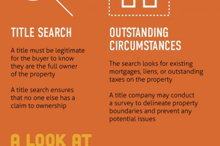 Understanding the Role of a Title Company  Infographic