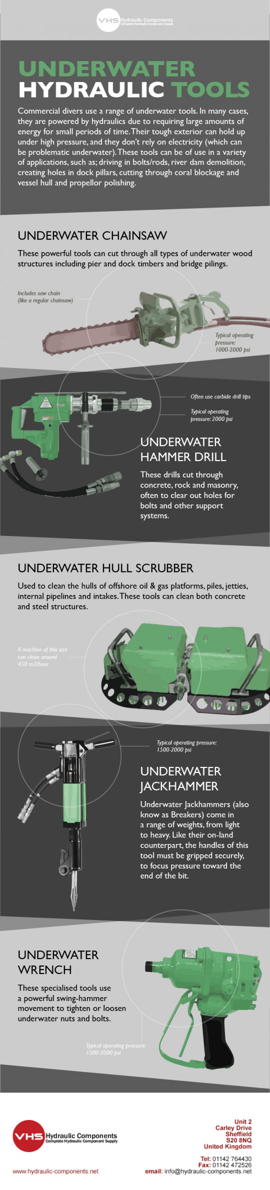 Underwater Hydraulic Tools