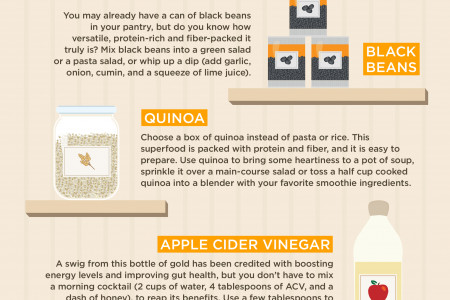 Unexpected Pantry Staples Infographic