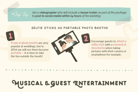 Unexpected-Wedding-Trends-2016 Infographic