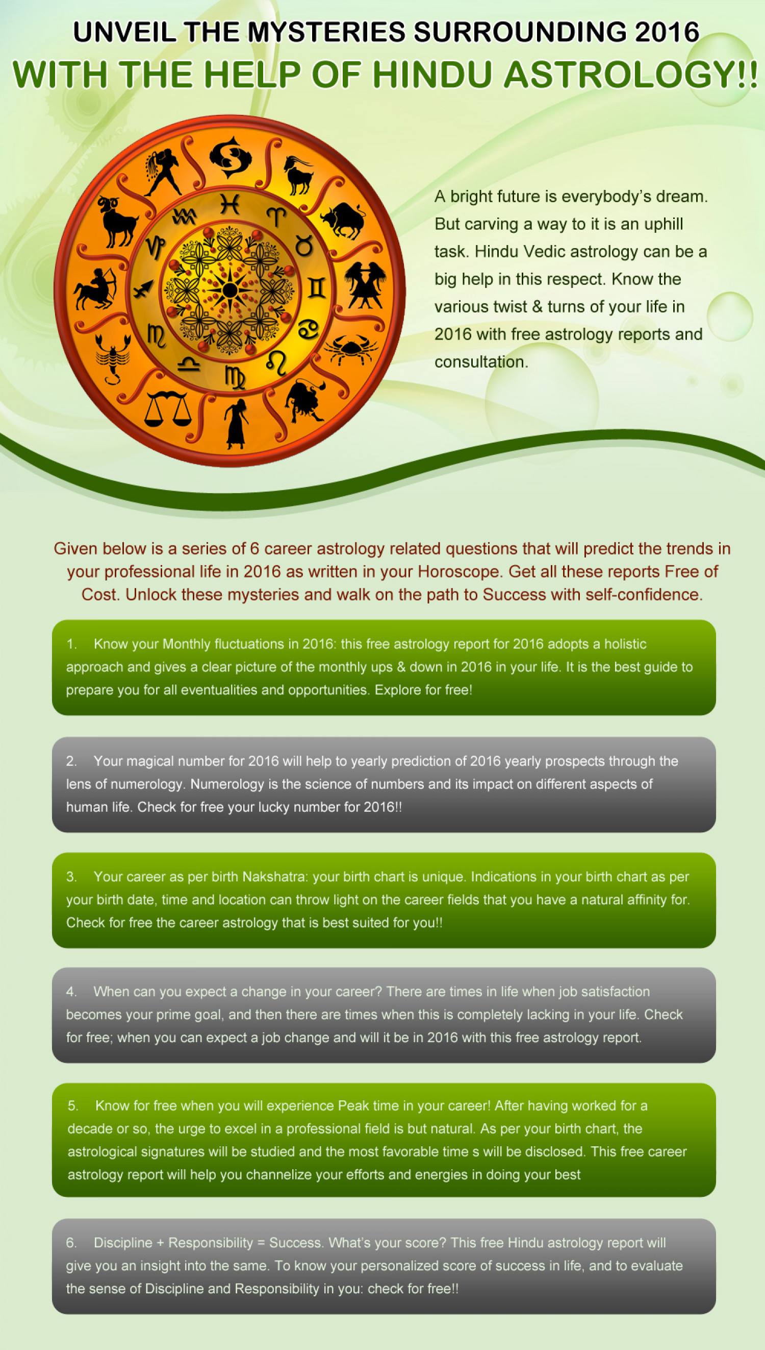 Unfold various mysteries around it with the help of hindu vedic unfold various mysteries around it with the help of hindu vedic astrology infographic nvjuhfo Images