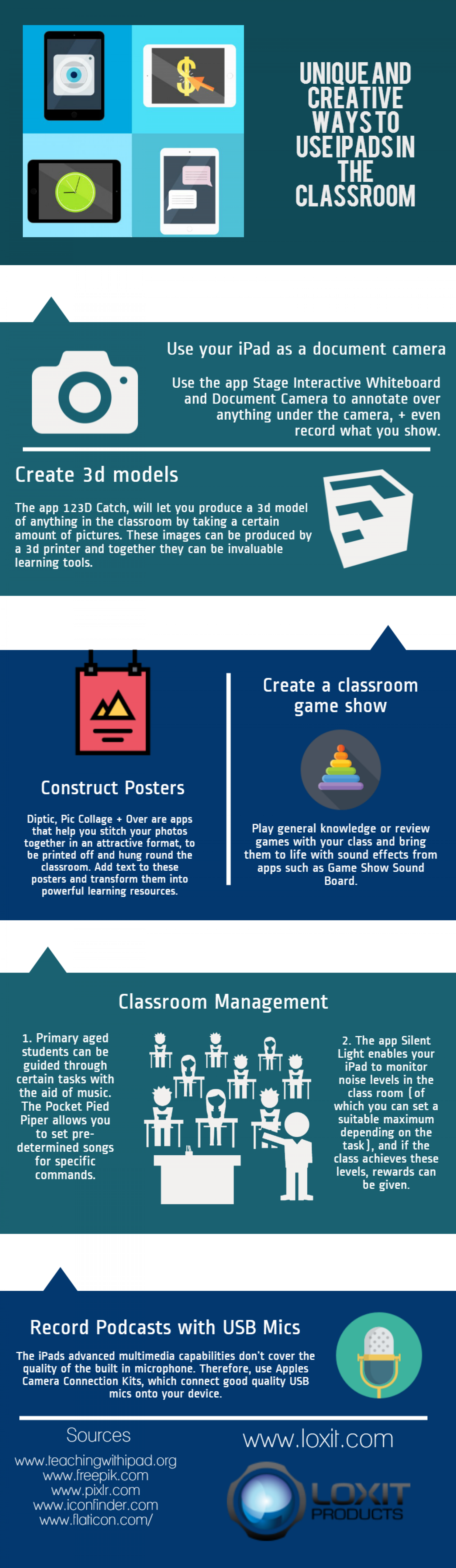 Unique and Creative Ways to Use iPads in the Classroom Infographic