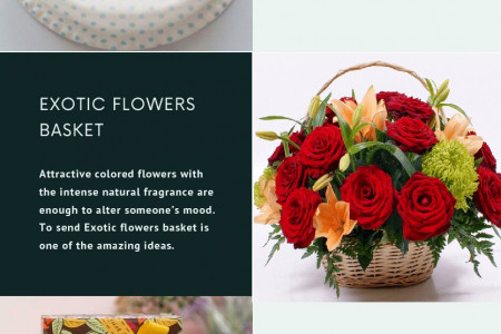 Unique Gift idea for Mother's day in 2021 – SendGifts Ahmedabad Infographic