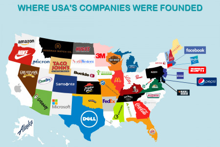 United Brands of America Infographic