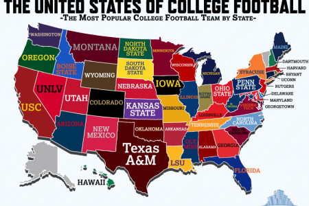 United States of College Football Map Infographic