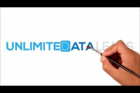 Unlimited Data Leads has Unlimited Business Data Lists Infographic