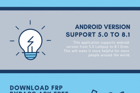 Unlock FRP Using FRP Bypass APK Infographic