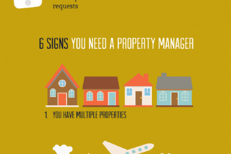 Unlocking the Benefits of Property Management Infographic