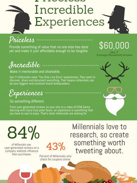 Un-Marketing, Gen Y & PIE Infographic
