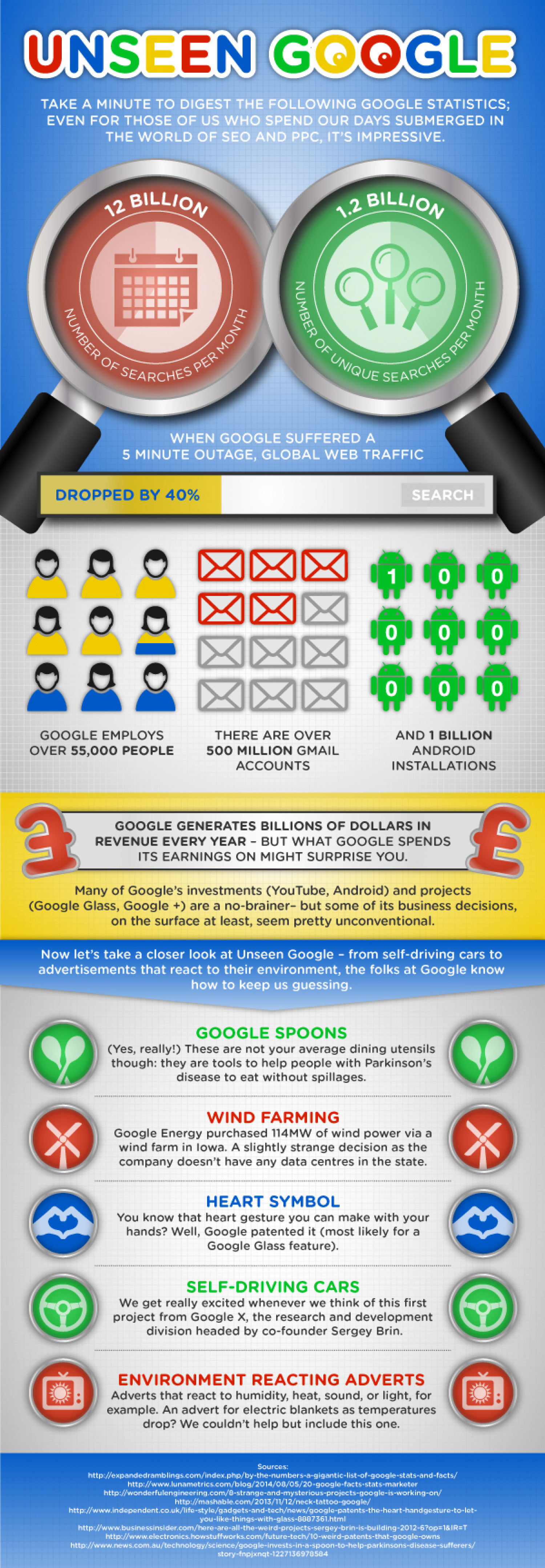 Unseen Google Infographic