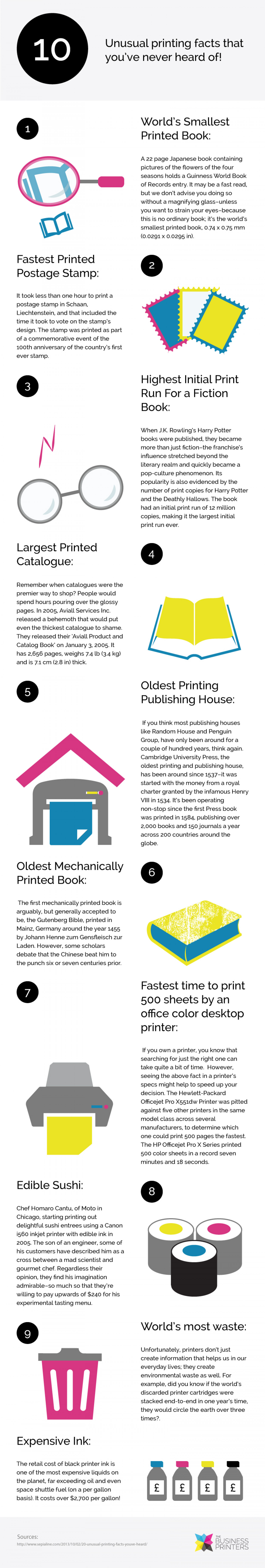 Unusual Printing Facts That You've Never Heard of! Infographic