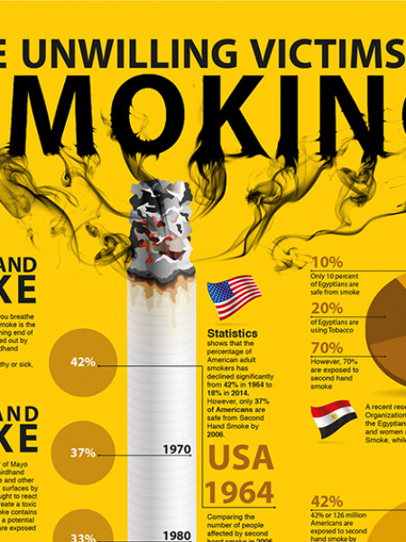 Unwilling Victims of  Smoking Infographic