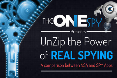 UnZip the Power of Real Spying, NSA vs Spy Apps Infographic