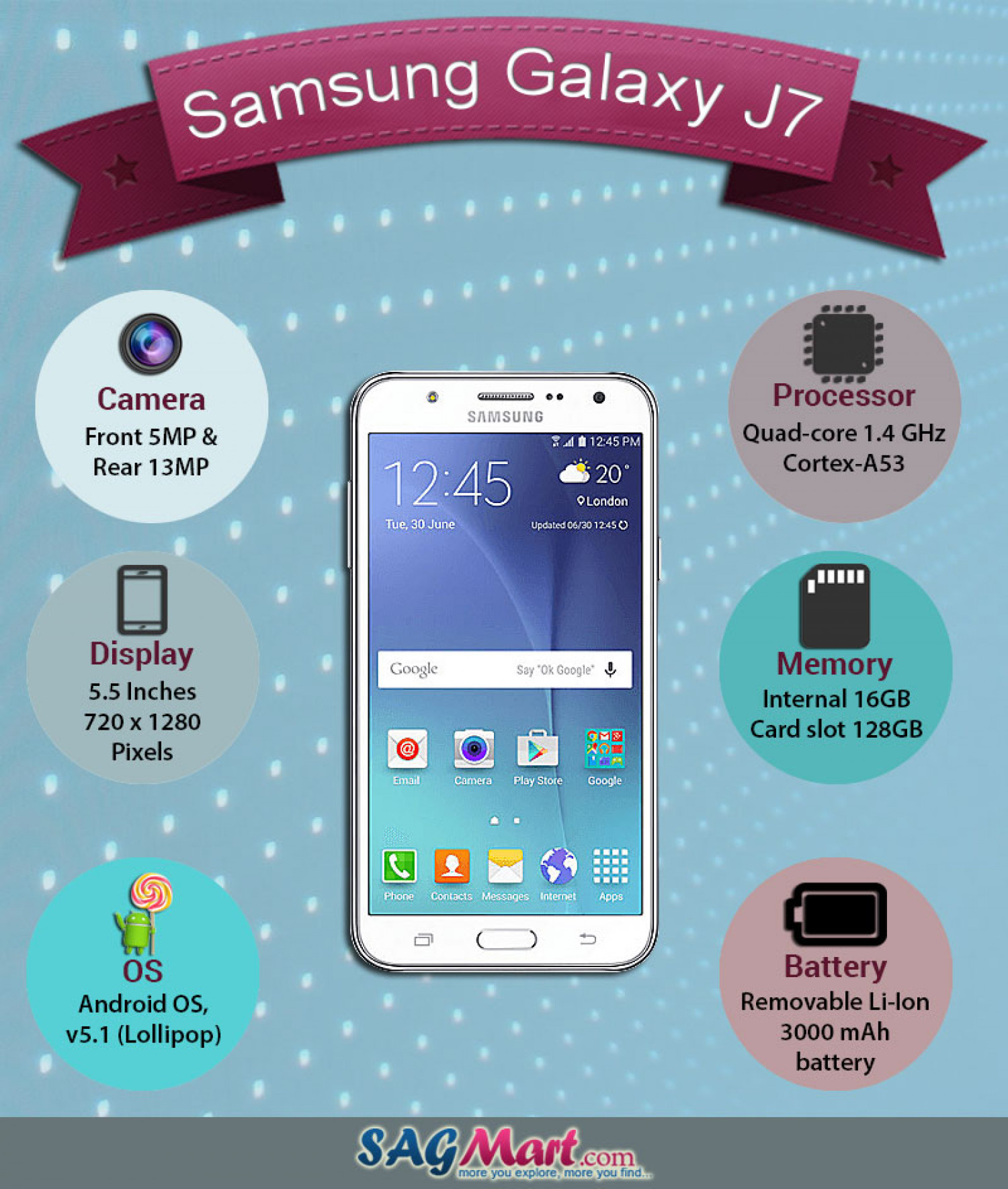 Upcoming Android Smartphones in India Infographic