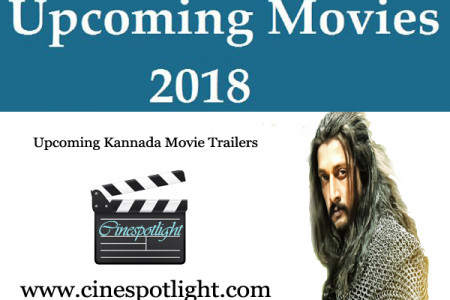 upcoming kannada movie trailers Infographic