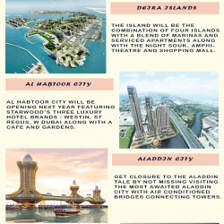 Upcoming Projects in Dubai by 2020