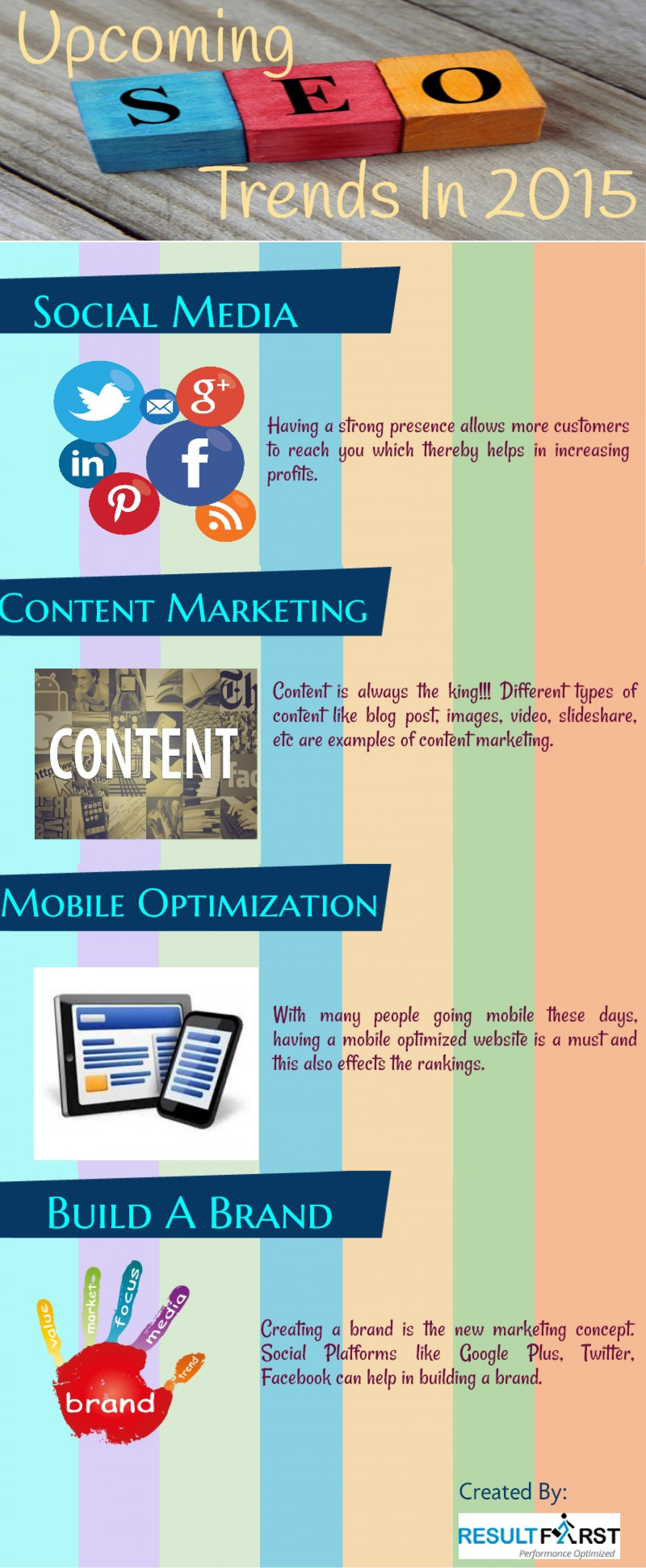 Upcoming SEO Trends in 2015 Infographic