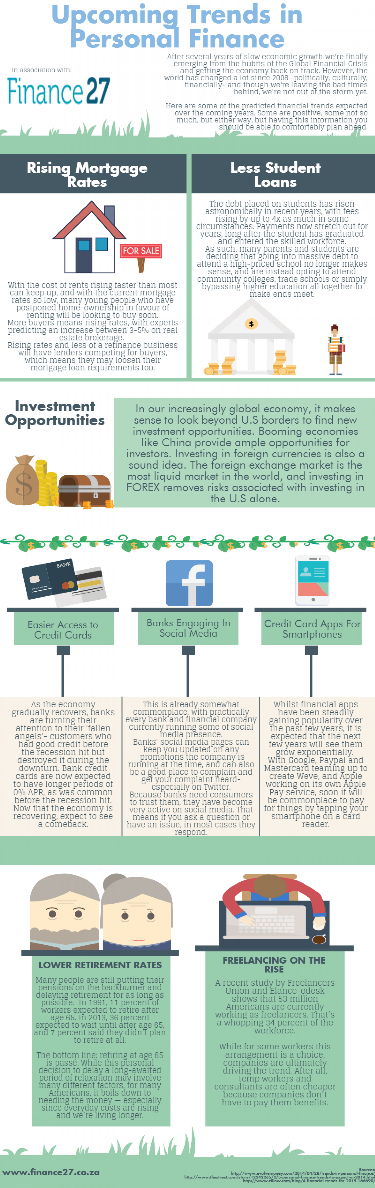 Upcoming Trends in Personal Finance Infographic
