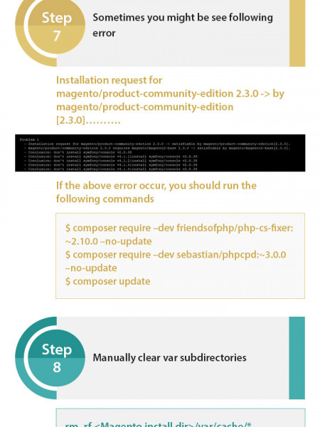Upgrade from Magento 2-2 to Magento 2-3 | Command Line Upgrade Infographic