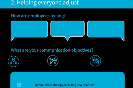 Why—and how—to communicate L&D to employees Infographic