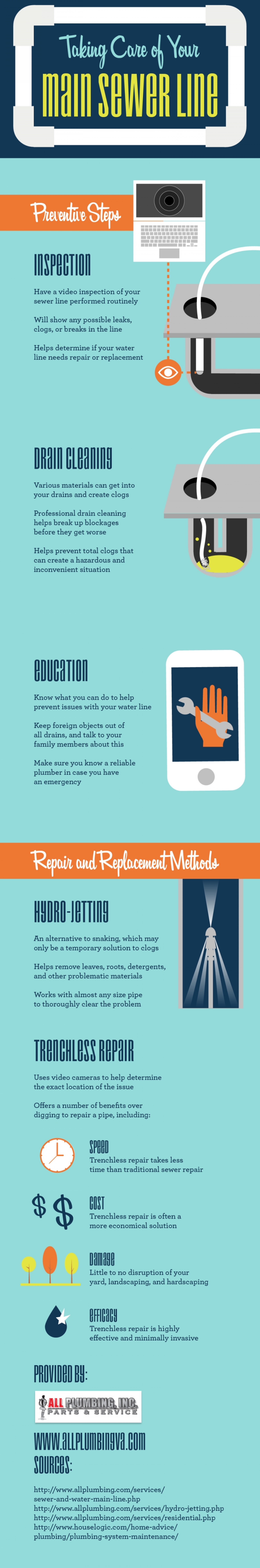 Top Reasons for Home Flood and Water Damage Infographic