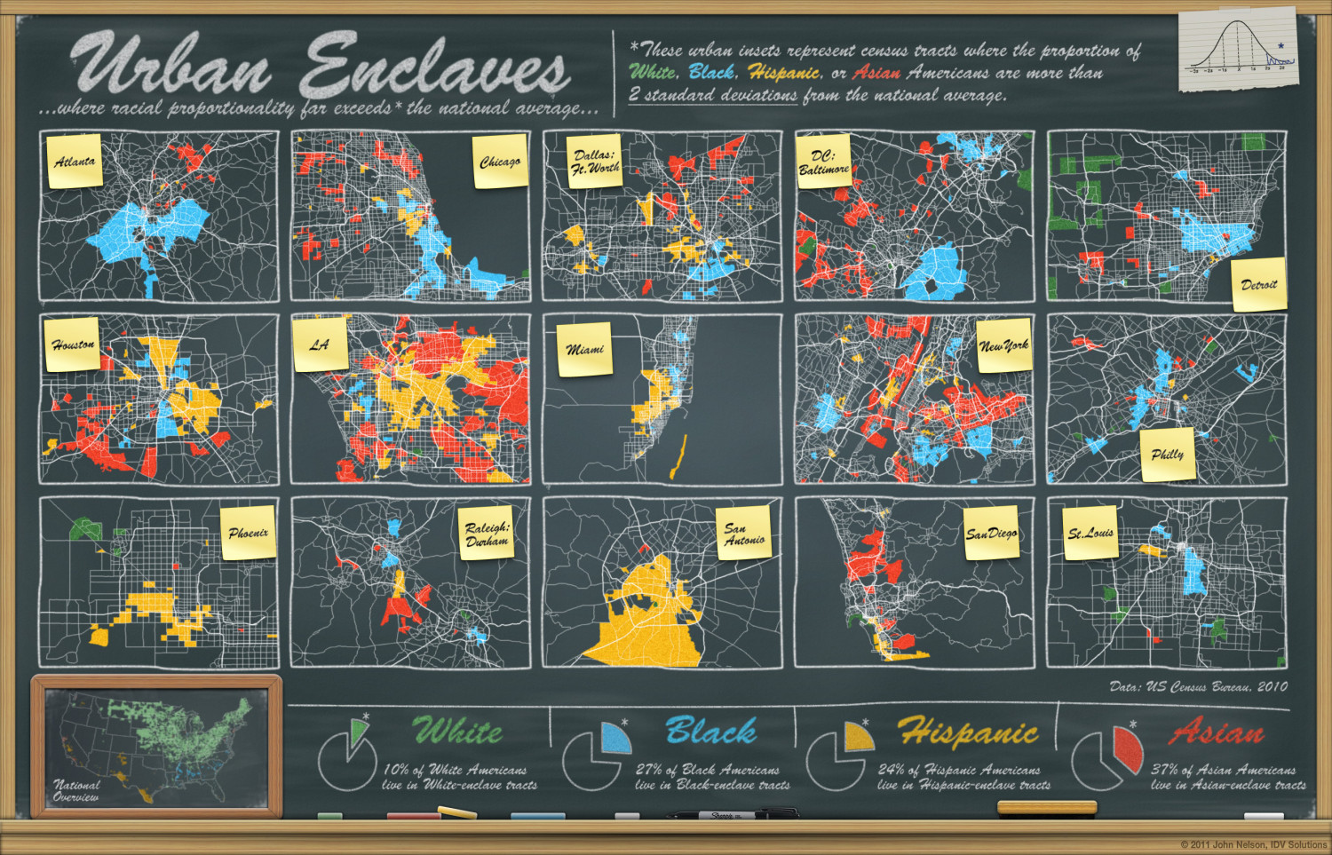 Urban Enclaves Infographic