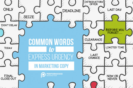 Urgency Words Infographic