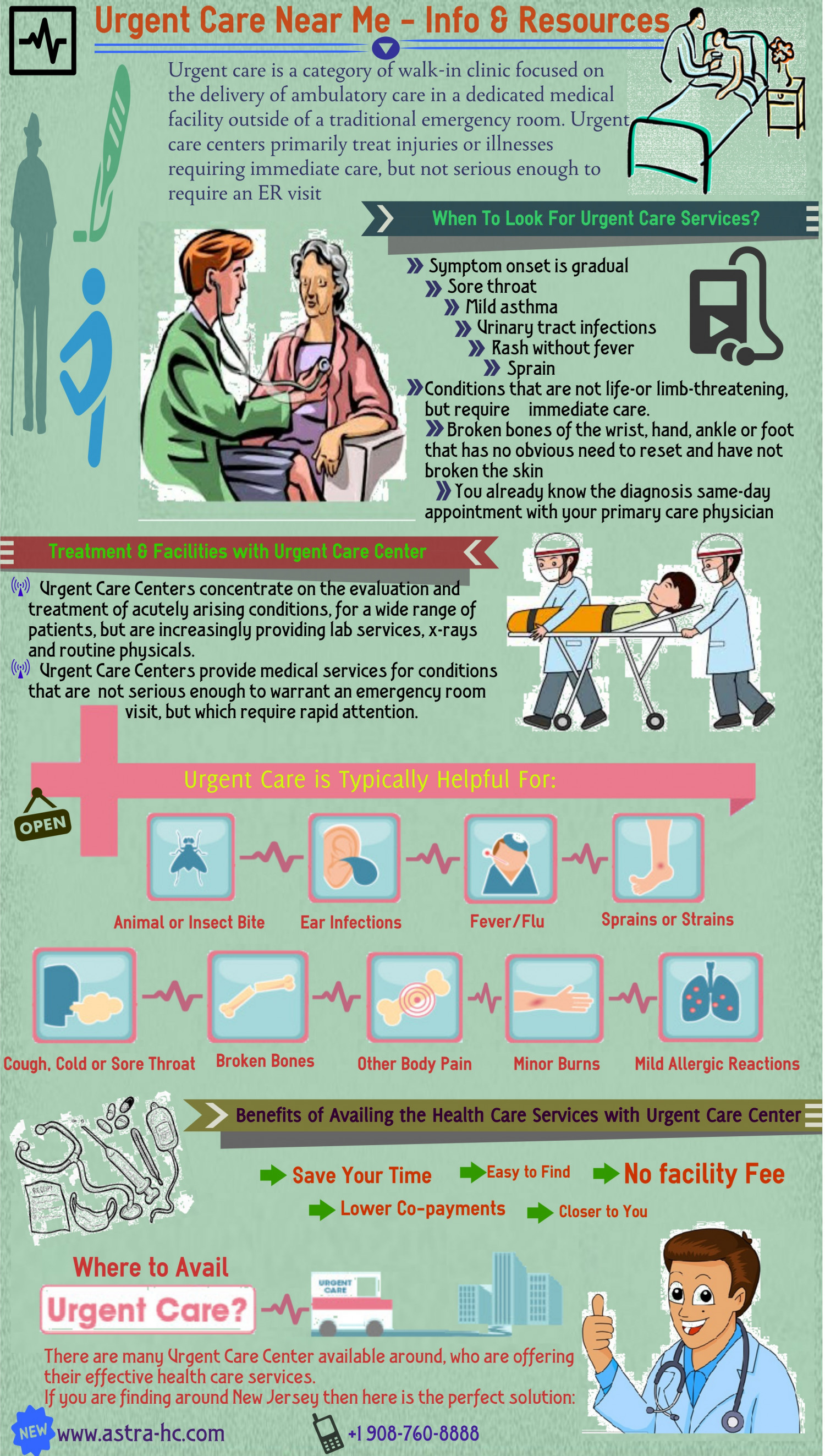 Urgent Care Near Me - Info & Resources Infographic