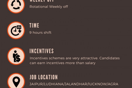 Urgent hiring for Product Advisor/Outbound Telesales Infographic