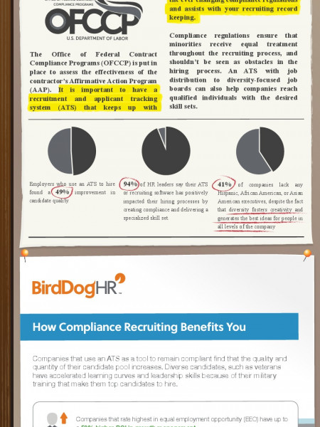 Urgent! Recruiting and Compliance Bulletin  Infographic