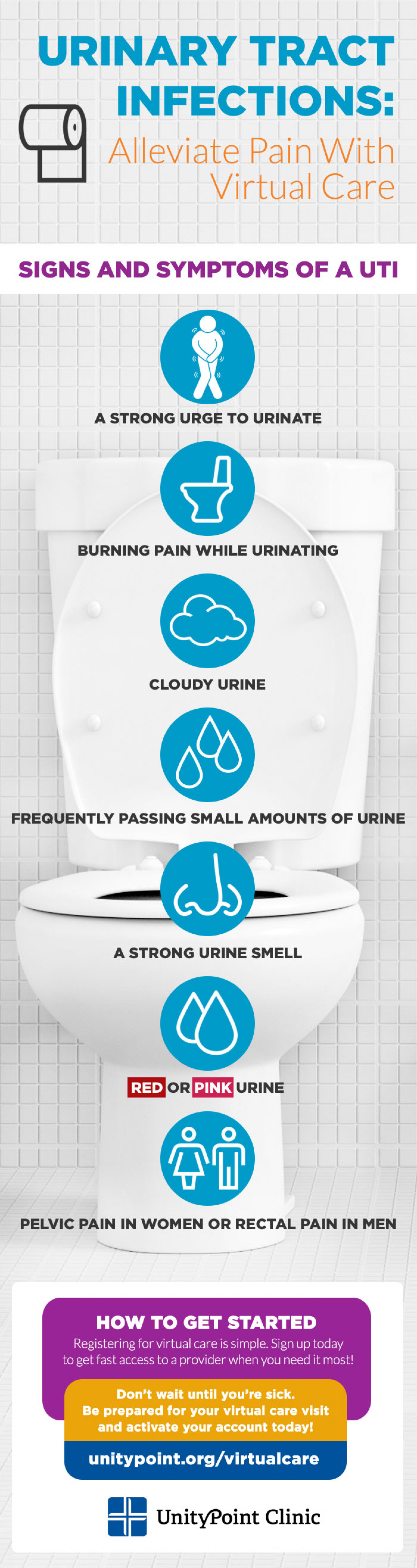 Urinary Tract Infections: Alleviate Pain With Virtual Care Infographic