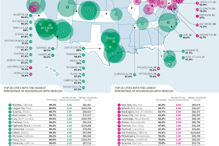U.S. Cities With the Highest and Lowest Vehicle Ownership  Infographic