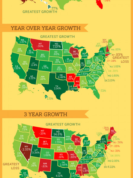 U.S. Employment Growth by State Infographic