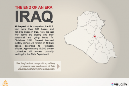 U.S. Ends Iraq War Chapter Infographic