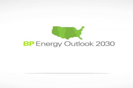US Energy Projections 2030 Infographic