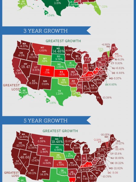 U.S. Home Price Appreciation by State Infographic