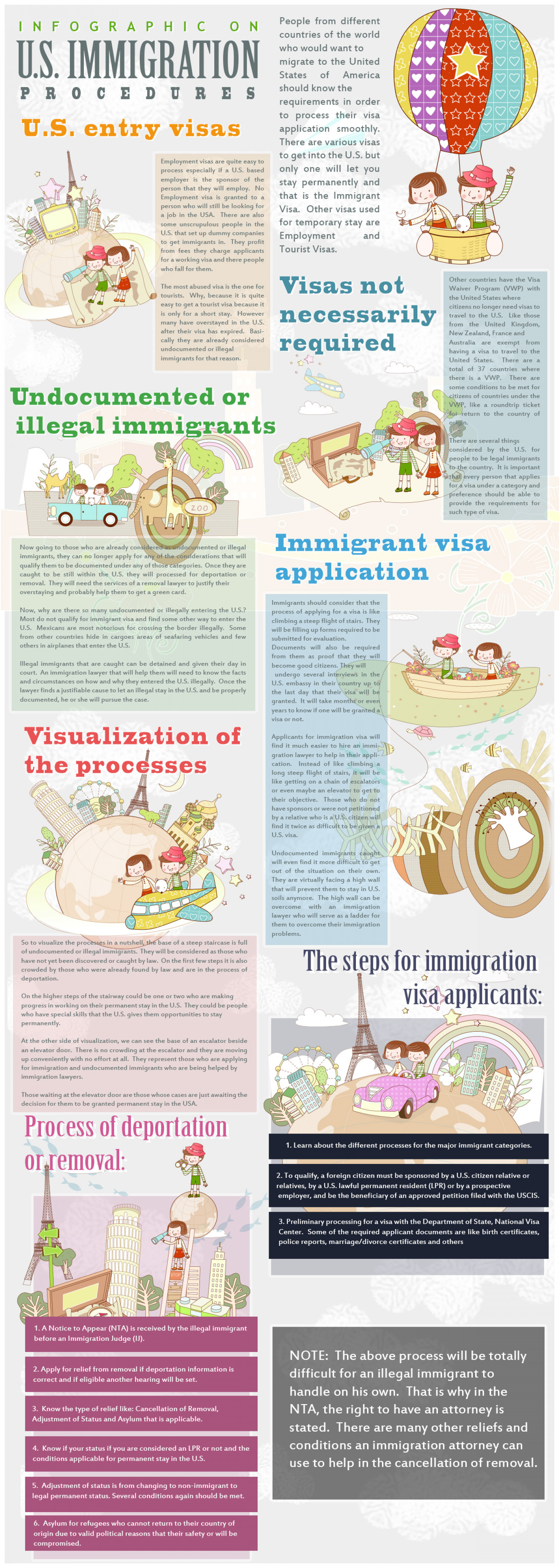 US Immigration Infographic